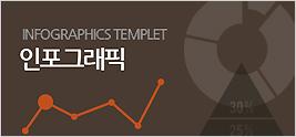 인포그래픽형 탬플릿