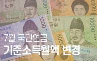 7월 국민연금 기준소득월액 상·하한액 인상